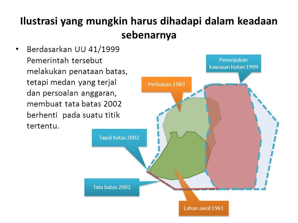 Ilustrasi yang mungkin harus dihadapi dalam keadaan sebenarnya Berdasarkan UU 41/1999 Pemerintah tersebut melakukan penataan batas, tetapi medan yang terjal dan persoalan anggaran, membuat tata batas 2002 berhenti pada suatu titik tertentu.