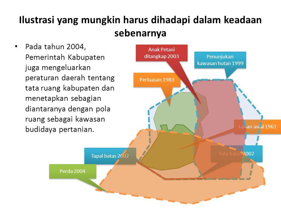 Ilustrasi yang mungkin harus dihadapi dalam keadaan sebenarnya Pada tahun 2004, Pemerintah Kabupaten juga mengeluarkan peraturan daerah tentang tata ruang kabupaten dan menetapkan sebagian diantaranya dengan pola ruang sebagai kawasan budidaya pertanian.