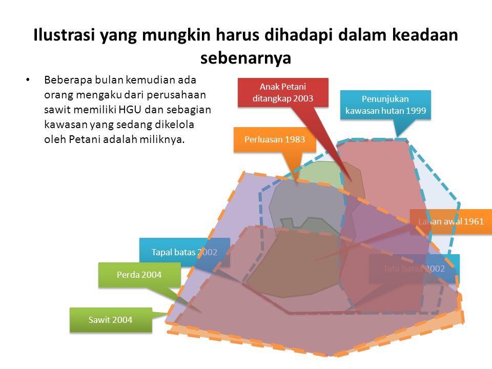 Ilustrasi yang mungkin harus dihadapi dalam keadaan sebenarnya Beberapa bulan kemudian ada orang mengaku dari perusahaan sawit memiliki HGU dan sebagian kawasan yang sedang dikelola oleh Petani adalah miliknya.