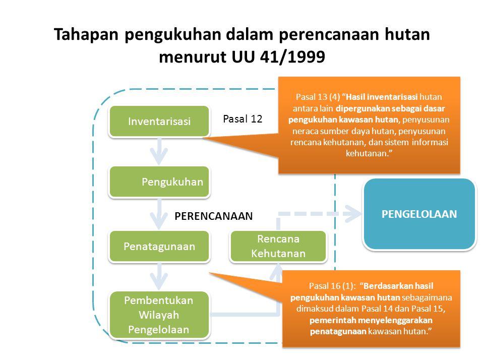 PERENCANAAN Tahapan pengukuhan dalam perencanaan hutan menurut UU 41/1999 Inventarisasi Pengukuhan Penatagunaan Pembentukan Wilayah Pengelolaan Rencana Kehutanan Rencana Kehutanan PENGELOLAAN Pasal 12 Pasal 16 (1): Berdasarkan hasil pengukuhan kawasan hutan sebagaimana dimaksud dalam Pasal 14 dan Pasal 15, pemerintah menyelenggarakan penatagunaan kawasan hutan. Pasal 13 (4) Hasil inventarisasi hutan antara lain dipergunakan sebagai dasar pengukuhan kawasan hutan, penyusunan neraca sumber daya hutan, penyusunan rencana kehutanan, dan sistem informasi kehutanan.