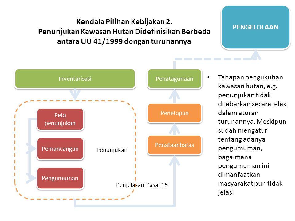 Kendala Pilihan Kebijakan 2. Penunjukan Kawasan Hutan Didefinisikan Berbeda antara UU 41/1999 dengan turunannya Inventarisasi Penunjukan Penatagunaan