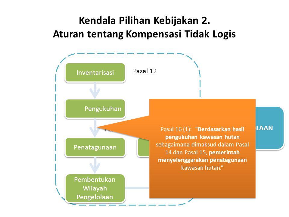 PERENCANAAN Kendala Pilihan Kebijakan 2. Aturan tentang Kompensasi Tidak Logis Inventarisasi Pengukuhan Penatagunaan Pembentukan Wilayah Pengelolaan R