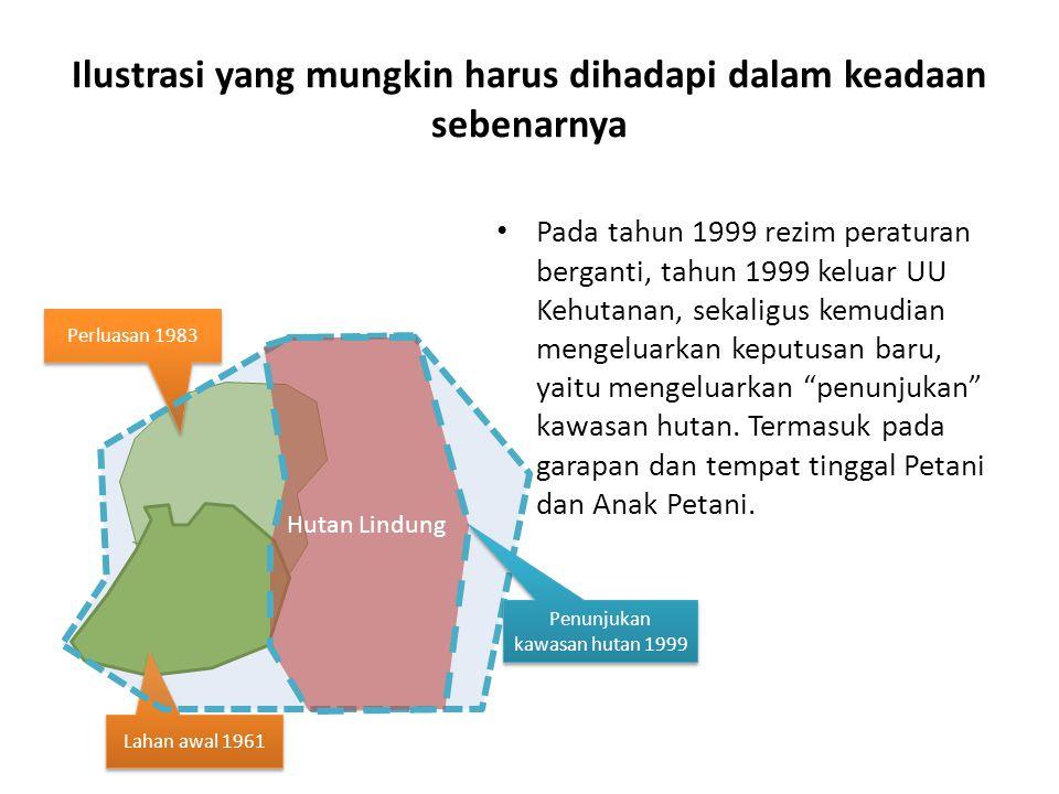 Ilustrasi yang mungkin harus dihadapi dalam keadaan sebenarnya Pada tahun 1999 rezim peraturan berganti, tahun 1999 keluar UU Kehutanan, sekaligus kemudian mengeluarkan keputusan baru, yaitu mengeluarkan penunjukan kawasan hutan.