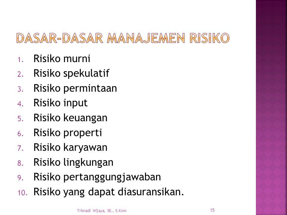 1. Risiko murni 2. Risiko spekulatif 3. Risiko permintaan 4. Risiko input 5. Risiko keuangan 6. Risiko properti 7. Risiko karyawan 8. Risiko lingkunga