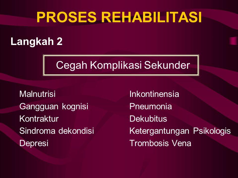 PROSES REHABILITASI Langkah 2 Cegah Komplikasi Sekunder MalnutrisiInkontinensia Gangguan kognisiPneumonia KontrakturDekubitus Sindroma dekondisiKeterg