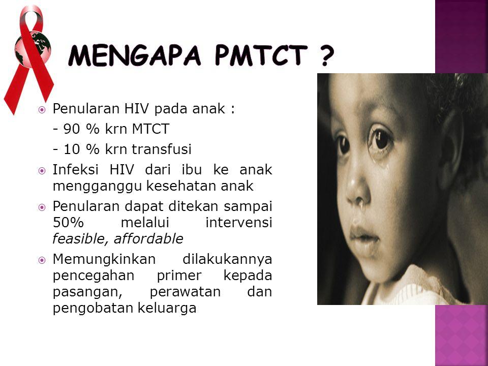 Modul 9, Halaman 3Risiko Periode transmisi - - - - 45 % 25Total 15 %10Menyusui 20 %10Persalinan 10 %5Kehamilan Mazami Enterprise © 2009 Risiko penularan HIV dari ibu ke bayi Perlu antisipasi dini Pemeriksaan yang rutin pada ibu hamil untuk melakukan test HIV Mazami Enterprise © 2009 Sumber: de Cock dkk, 2000