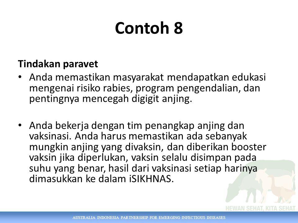 AUSTRALIA INDONESIA PARTNERSHIP FOR EMERGING INFECTIOUS DISEASES Contoh 8 Tindakan paravet Anda memastikan masyarakat mendapatkan edukasi mengenai ris