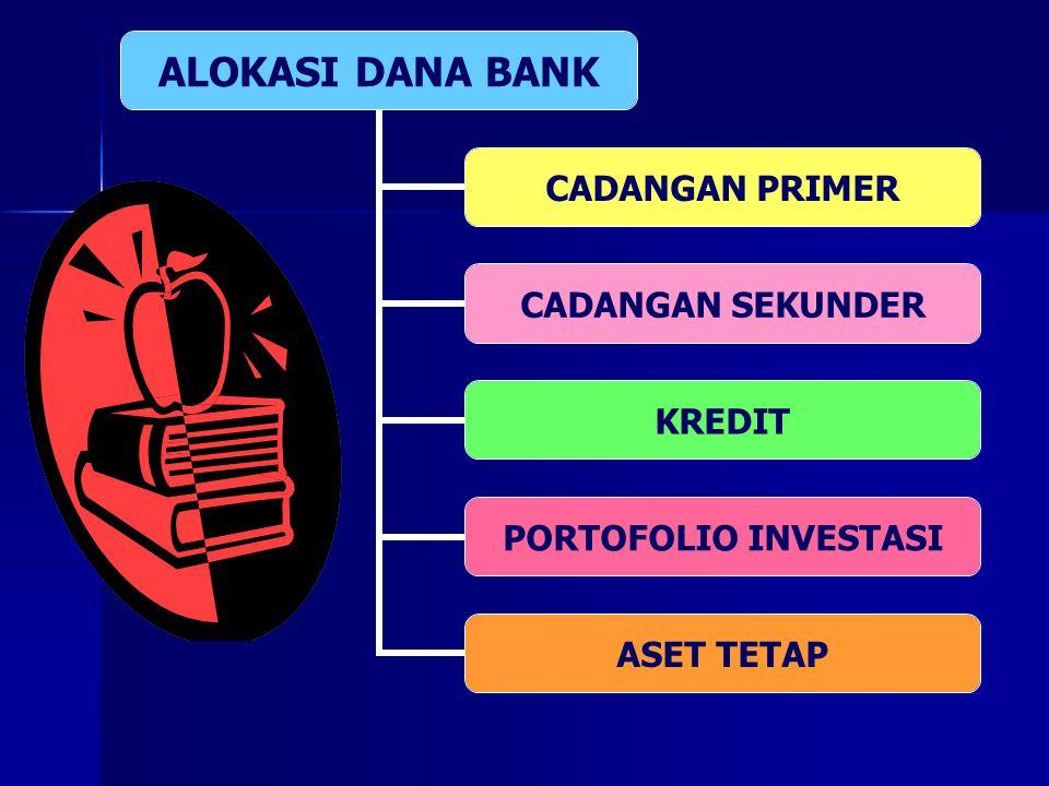 ALOKASI DANA BANK CADANGAN PRIMER CADANGAN SEKUNDER KREDIT PORTOFOLIO INVESTASI ASET TETAP