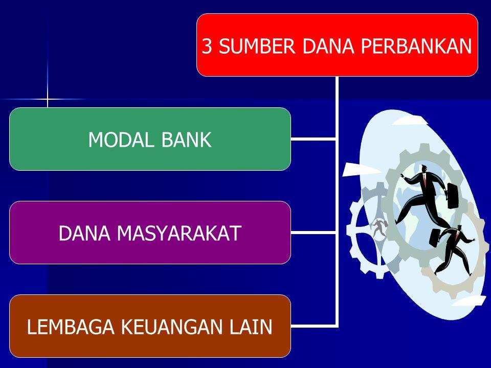 MODAL BANK