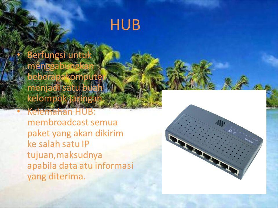 HUB Berfungsi untuk menggabungkan beberapakomputer menjadi satu buah kelompok jaringan.
