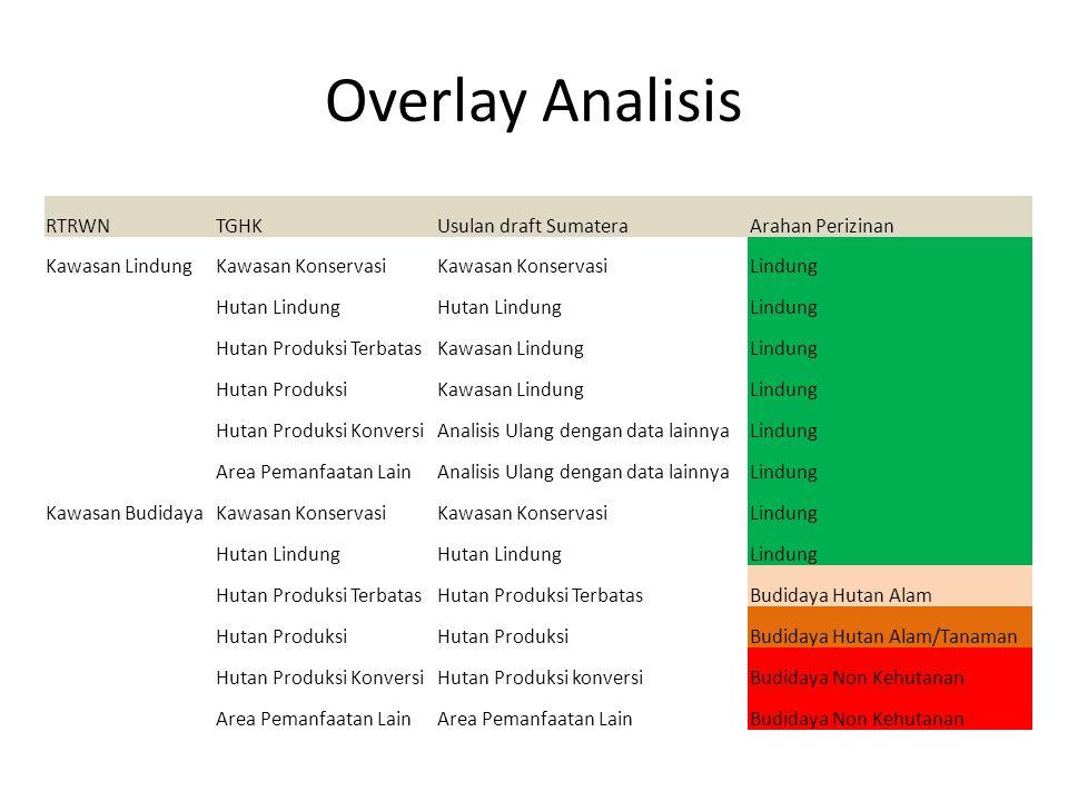 Overlay Analisis RTRWNTGHKUsulan draft SumateraArahan Perizinan Kawasan LindungKawasan Konservasi Lindung Hutan Lindung Lindung Hutan Produksi Terbata