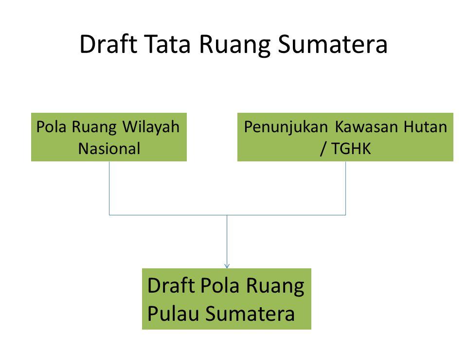 Overlay Draft Pola Ruang Wilayah Pulau Sumatera TGHK/ Penunjukan Kawasan Hutan Pola Ruang Wilayah Nasional