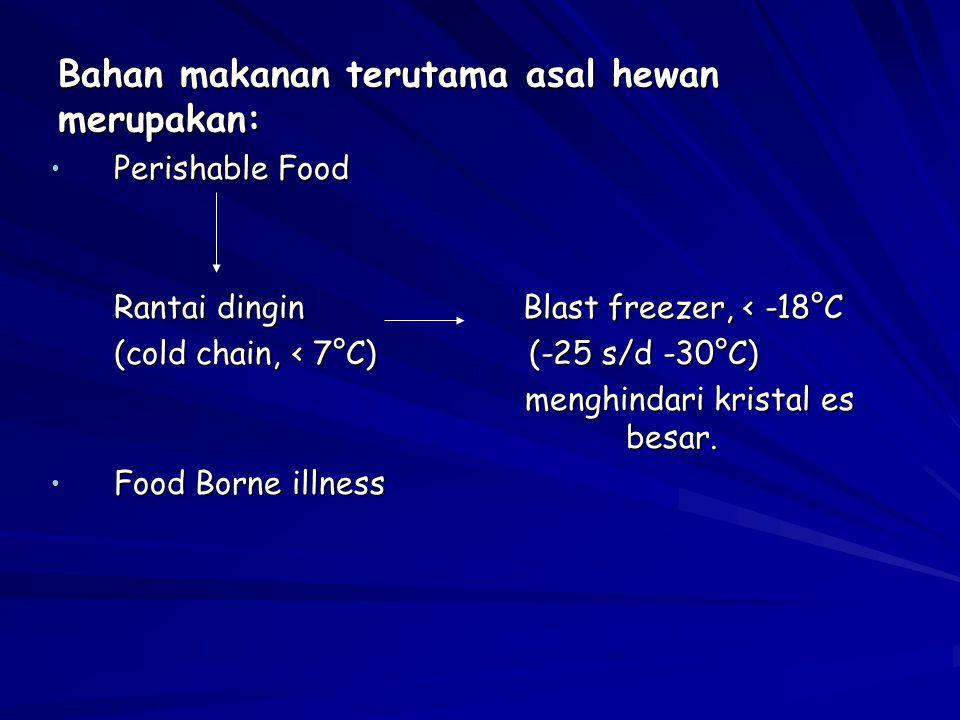 Nilai pH Beberapa Bahan Makanan Kisaran pH Jenis Bahan Makanan Nilai pH Alkalis pH>7,0 Albumen telur (putih telur) 8,6 s/d9,6 Netral 6,5 s/d 7 SusuHam Daging ayam Karkas Daging kemasan vakum Daging potongan yg dikemas 6,3 s/d 6,6 6,5 6,2 s/d 6,7 5,2 s/d 7,2 6,6 6,5 s/d 6,8 Low Acid 5,3 s/d 6,5 Daging sapi Daging sapi muda Daging segar kemasan vakum 5,4 s/d 5,8 5.45,4 Medium Acid 4,5 s/d 5,3 Makanan Kaleng (daging, sayur, sup, saus) Keju cottage 4,5 s/d 5,3 4,5 Acid 3,7 s/d 4,5 MayonnaiseYogurt 3,0 s/d 4,1 3,8 s/d 4,2 High acid, 3,7 Salad dressing Sauerkraut 3,2 s/d 3,9 3,1 s/d 3,7