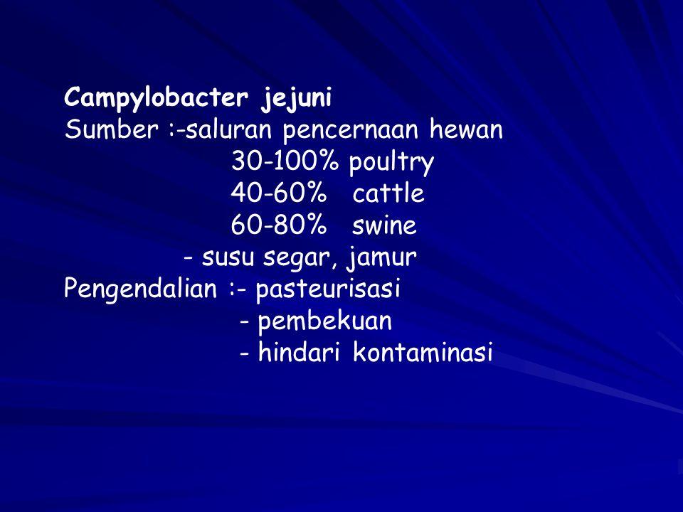 Clostridium baotulinum Sumber :- tanah,feces, hasil laut - karkas, susu, buah, sayuran Pengendalian:- pasteurisasi - nitrit, penggaraman - pH 4,6 - Aw 0,93 - Vacum - Pendinginan3,3 C