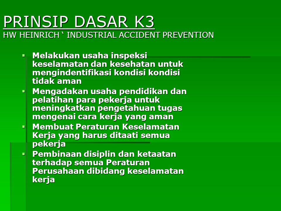 PRINSIP DASAR K3 HW HEINRICH ' INDUSTRIAL ACCIDENT PREVENTION  Melakukan usaha inspeksi keselamatan dan kesehatan untuk mengindentifikasi kondisi kon