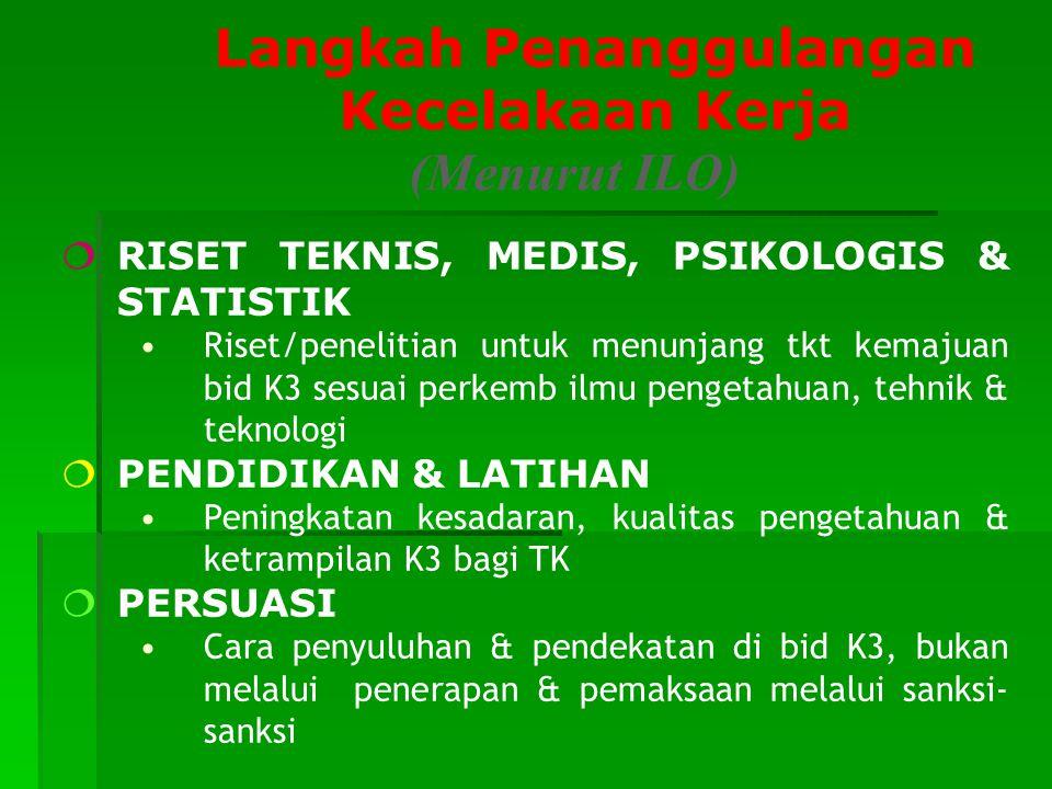  RISET TEKNIS, MEDIS, PSIKOLOGIS & STATISTIK Riset/penelitian untuk menunjang tkt kemajuan bid K3 sesuai perkemb ilmu pengetahuan, tehnik & teknologi