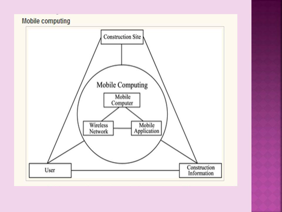 Mobile Computing adalah suatu istilah yang digunakan untuk menggambarkan aplikasi pada piranti berukuran kecil, portable, dan wireless serta mendukung komunikasi.