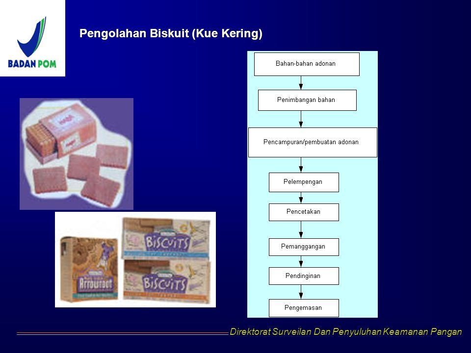 Direktorat Surveilan Dan Penyuluhan Keamanan Pangan Pengolahan Biskuit (Kue Kering)