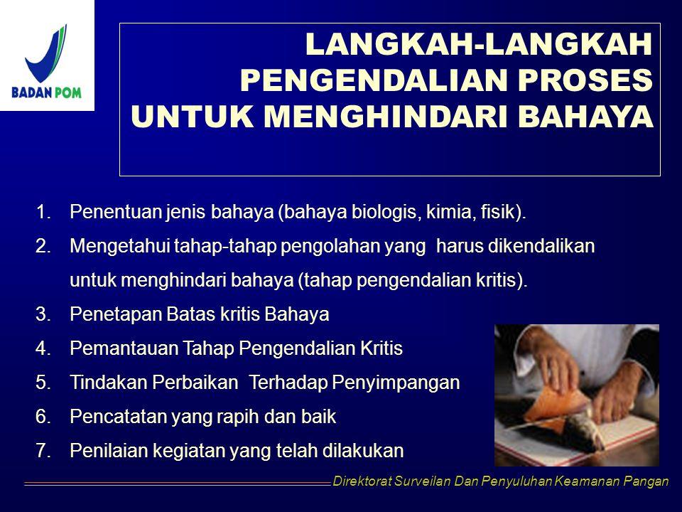 Direktorat Surveilan Dan Penyuluhan Keamanan Pangan LANGKAH-LANGKAH PENGENDALIAN PROSES UNTUK MENGHINDARI BAHAYA 1.Penentuan jenis bahaya (bahaya biol