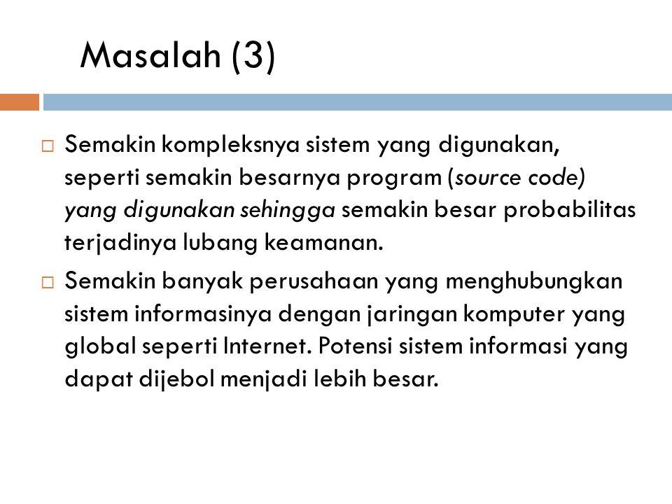 Masalah (3)  Semakin kompleksnya sistem yang digunakan, seperti semakin besarnya program (source code) yang digunakan sehingga semakin besar probabil