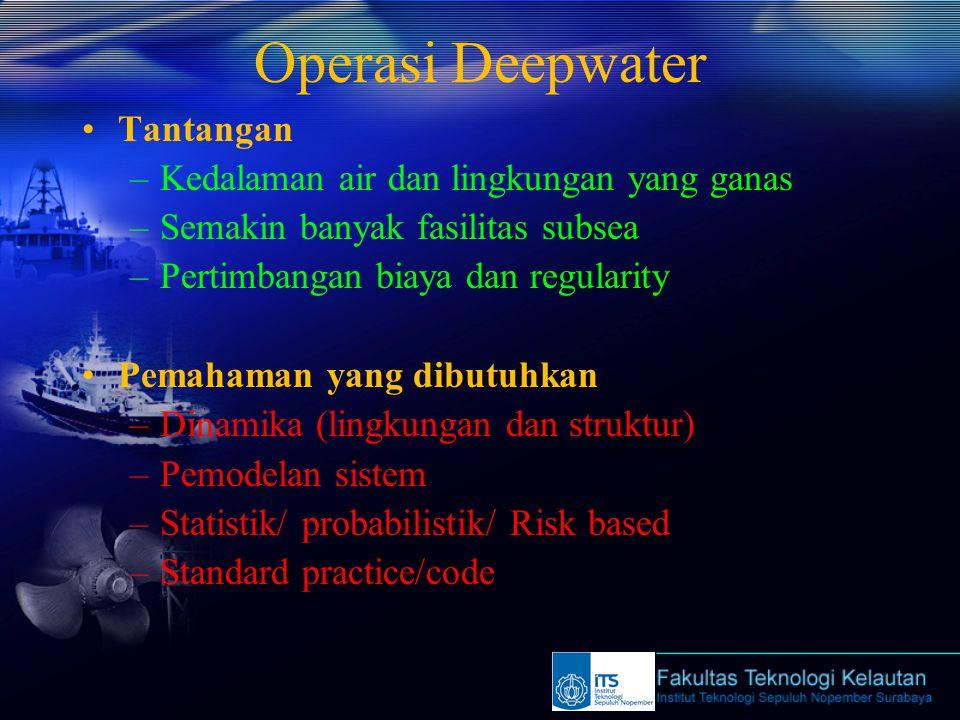Operasi Deepwater Tantangan –Kedalaman air dan lingkungan yang ganas –Semakin banyak fasilitas subsea –Pertimbangan biaya dan regularity Pemahaman yang dibutuhkan –Dinamika (lingkungan dan struktur) –Pemodelan sistem –Statistik/ probabilistik/ Risk based –Standard practice/code