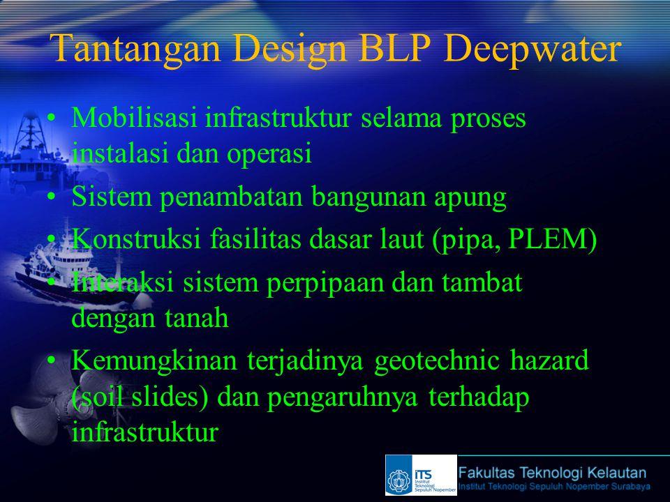 Tantangan Design BLP Deepwater Mobilisasi infrastruktur selama proses instalasi dan operasi Sistem penambatan bangunan apung Konstruksi fasilitas dasar laut (pipa, PLEM) Interaksi sistem perpipaan dan tambat dengan tanah Kemungkinan terjadinya geotechnic hazard (soil slides) dan pengaruhnya terhadap infrastruktur