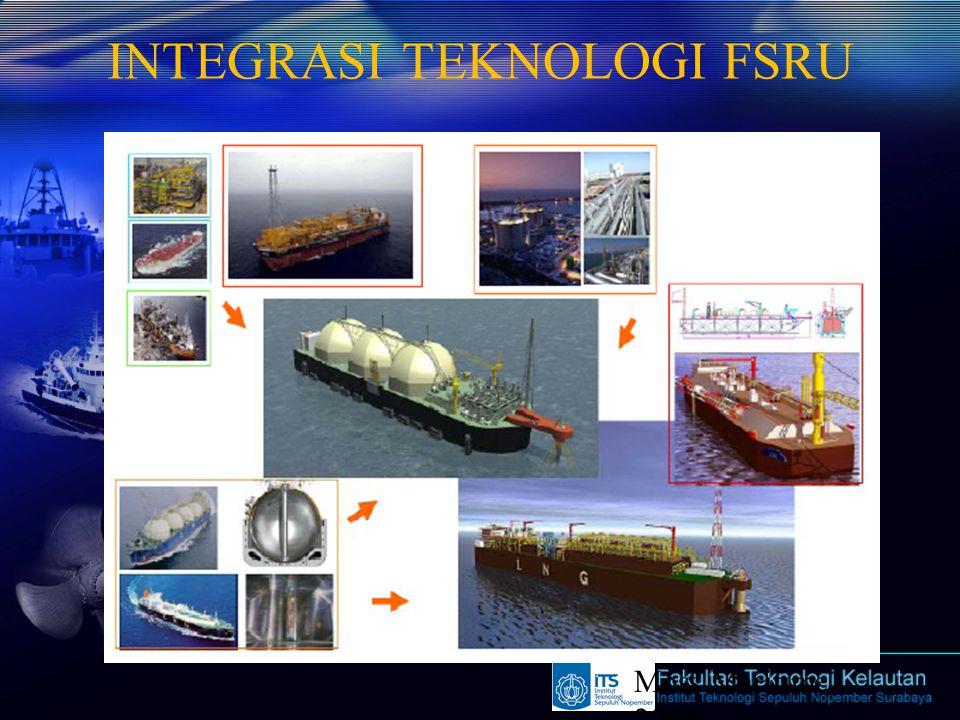 INTEGRASI TEKNOLOGI FSRU Moss Maritime, 2008