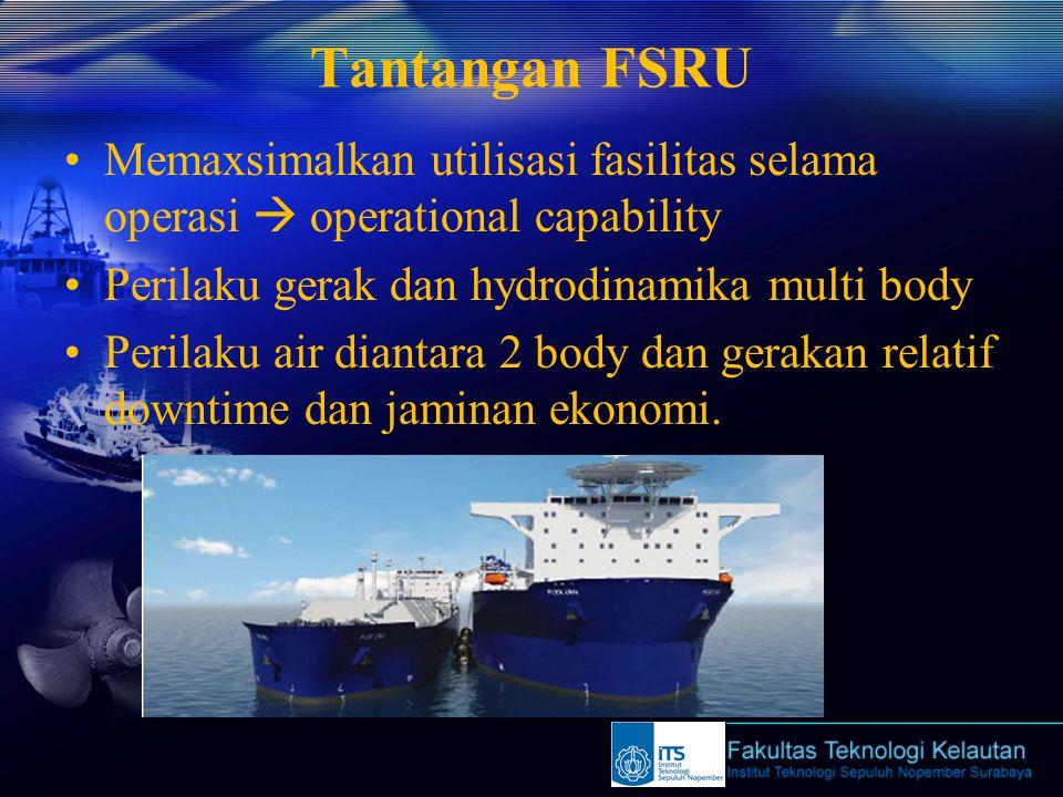 Tantangan FSRU Memaxsimalkan utilisasi fasilitas selama operasi  operational capability Perilaku gerak dan hydrodinamika multi body Perilaku air dian