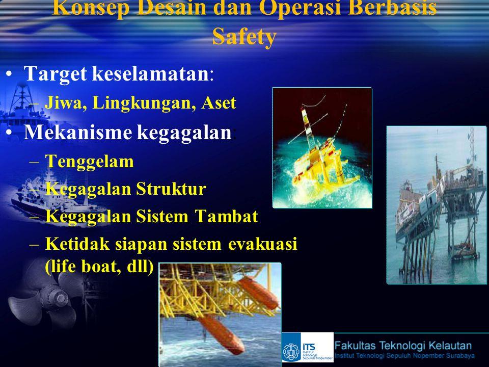 Konsep Desain dan Operasi Berbasis Safety Target keselamatan: –Jiwa, Lingkungan, Aset Mekanisme kegagalan: –Tenggelam –Kegagalan Struktur –Kegagalan Sistem Tambat –Ketidak siapan sistem evakuasi (life boat, dll)