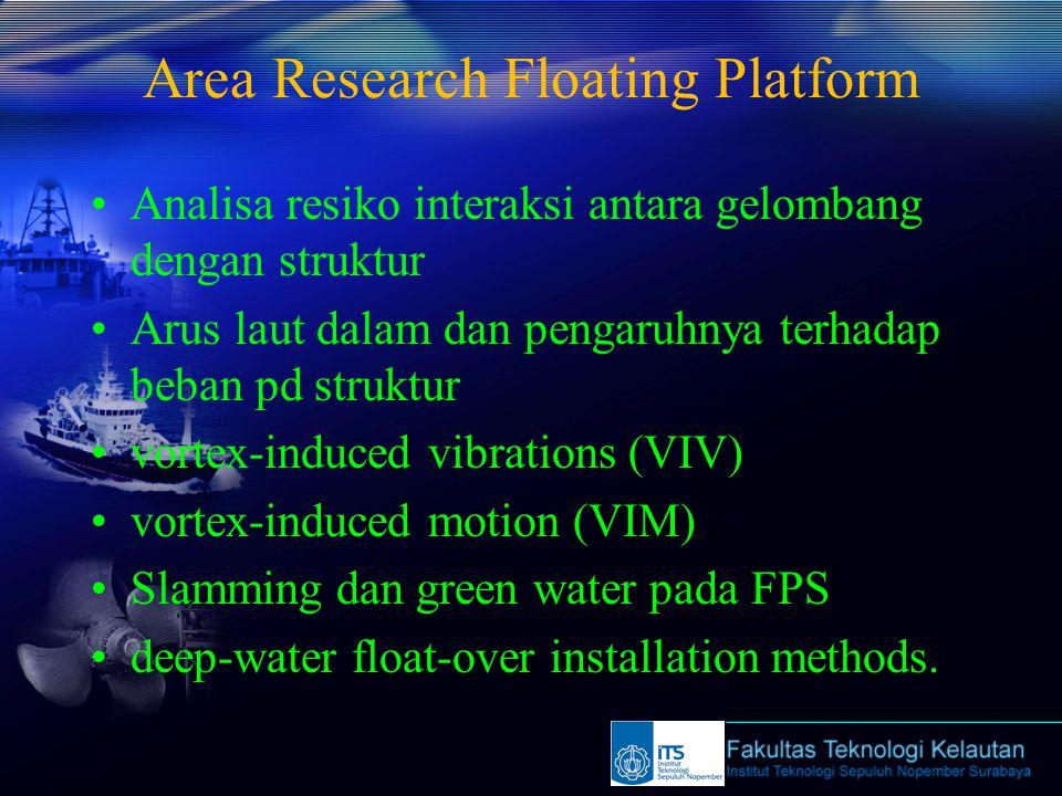 Area Research Floating Platform Analisa resiko interaksi antara gelombang dengan struktur Arus laut dalam dan pengaruhnya terhadap beban pd struktur vortex-induced vibrations (VIV) vortex-induced motion (VIM) Slamming dan green water pada FPS deep-water float-over installation methods.