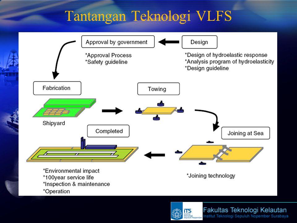 Tantangan Teknologi VLFS