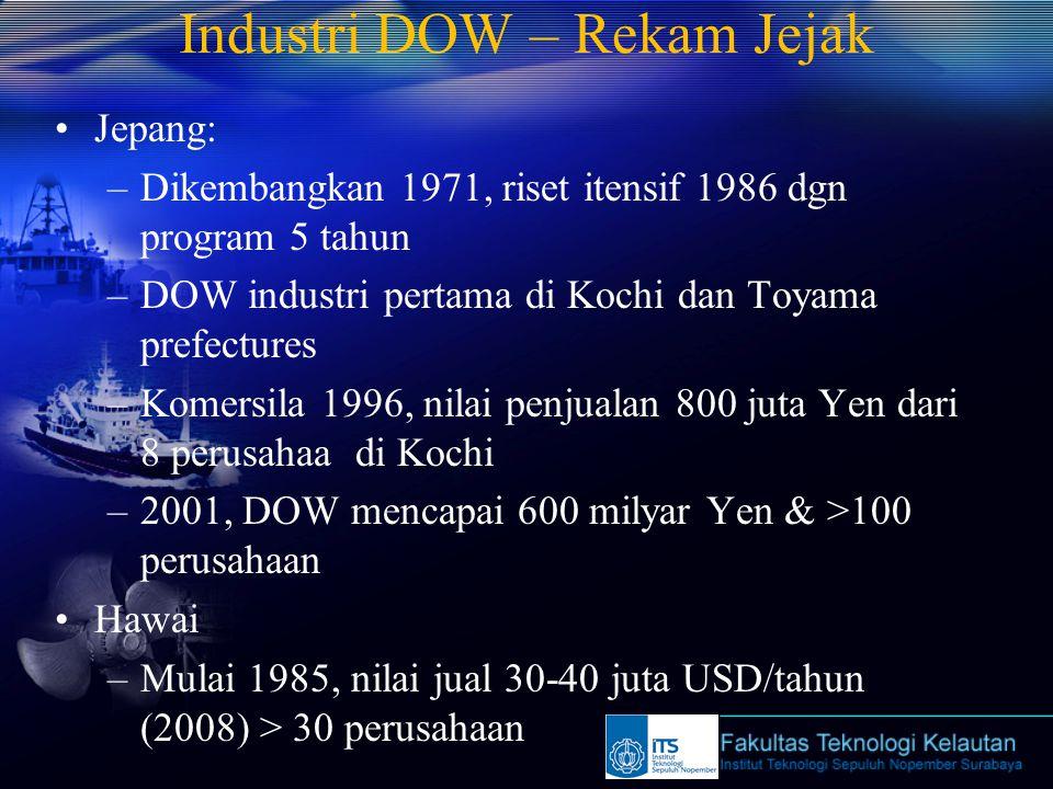 Industri DOW – Rekam Jejak Jepang: –Dikembangkan 1971, riset itensif 1986 dgn program 5 tahun –DOW industri pertama di Kochi dan Toyama prefectures –Komersila 1996, nilai penjualan 800 juta Yen dari 8 perusahaa di Kochi –2001, DOW mencapai 600 milyar Yen & >100 perusahaan Hawai –Mulai 1985, nilai jual 30-40 juta USD/tahun (2008) > 30 perusahaan