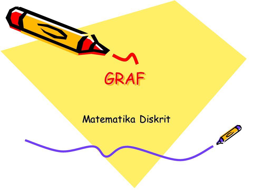 Matematika Diskrit71 Algoritma Dijkstra Procedure Dijkstra (input m : matriks, a: simpul awal) { Mencari lintasan terpendek dari simpul awal a ke semua simpul lainnya masukan : matriks ketetanggan (m) dari graf berbobot G dan simpul awal a keluaran : lintasan terpendek dari a ke semua simpul lainnya } Deklarasi s1, s2, …, sn : integer (tabel integer) d1, d2, …, dn : integer (tabel integer) i, j, k : integer Algoritma { langkah 0 (inisialisasi) } for i  1 to n do s(i)  0 d(i)  m(a(i)) endfor { langkah 1 } s(a)  1(karena simpul a adalah simpul asal lintasan terpendek, jadi simpul a sudah pasti terpilih dalam lintasan terpendek) d(a)   (tidak ada lintasan terpendek dari simpul a ke a) { langkah 2 } for k  2 to n-1 do j  simpul dengan s(j) = 0 dan d(j) minimal s(j)  1 (simpul j sudah terpilih ke dalam lintasan terpendek) {perbarui tabel d) for semua simpul i dengan s(i) = 0 do if d(j) + m(ji) < d (i) then d(i)  d(j) + m(ji) endif endfor