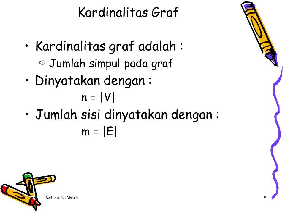 Matematika Diskrit9 Kardinalitas Graf Kardinalitas graf adalah :  Jumlah simpul pada graf Dinyatakan dengan : n = |V| Jumlah sisi dinyatakan dengan :