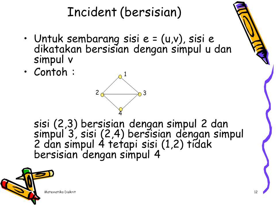 Matematika Diskrit12 Incident (bersisian) Untuk sembarang sisi e = (u,v), sisi e dikatakan bersisian dengan simpul u dan simpul v Contoh : sisi (2,3)