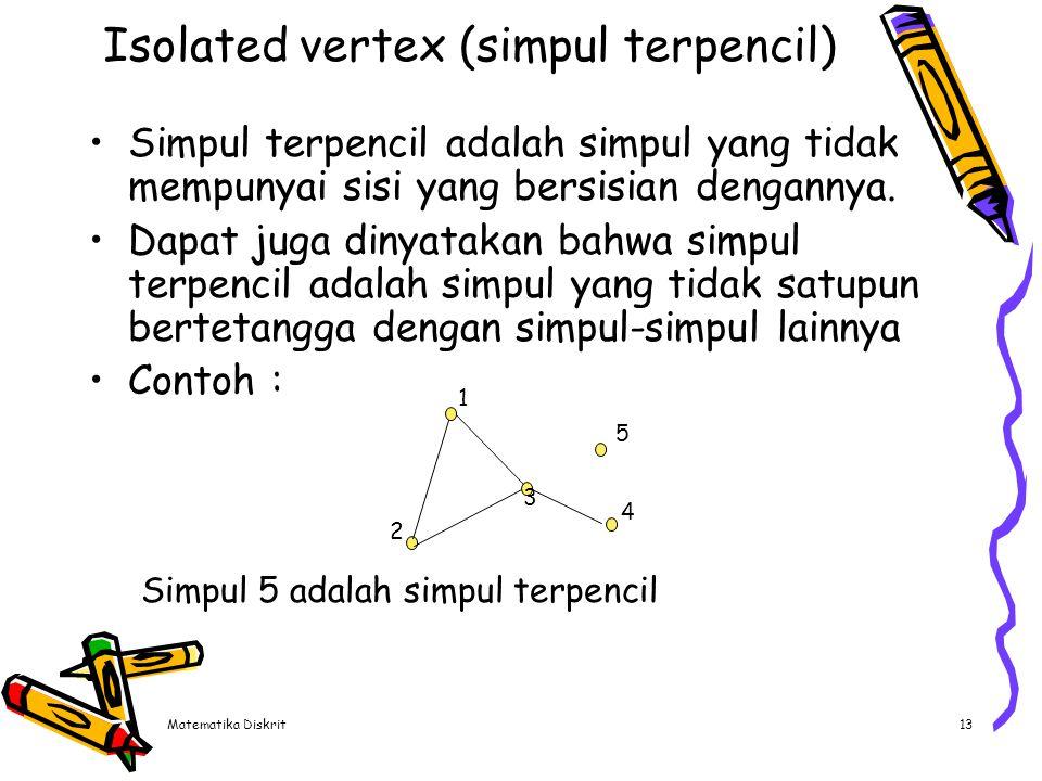 Matematika Diskrit13 Isolated vertex (simpul terpencil) Simpul terpencil adalah simpul yang tidak mempunyai sisi yang bersisian dengannya. Dapat juga