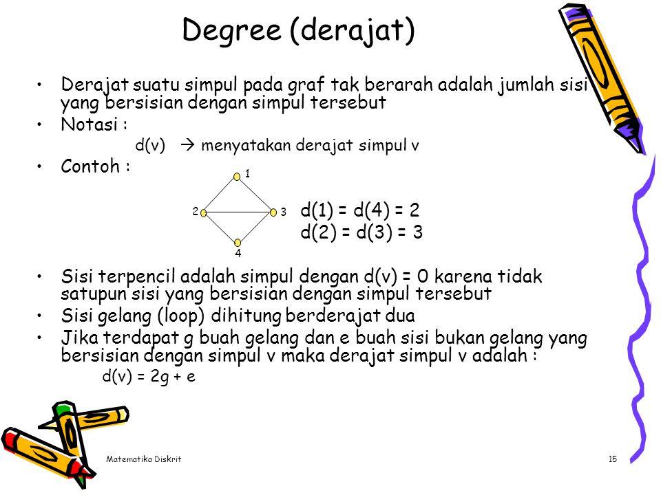 Matematika Diskrit15 Degree (derajat) Derajat suatu simpul pada graf tak berarah adalah jumlah sisi yang bersisian dengan simpul tersebut Notasi : d(v