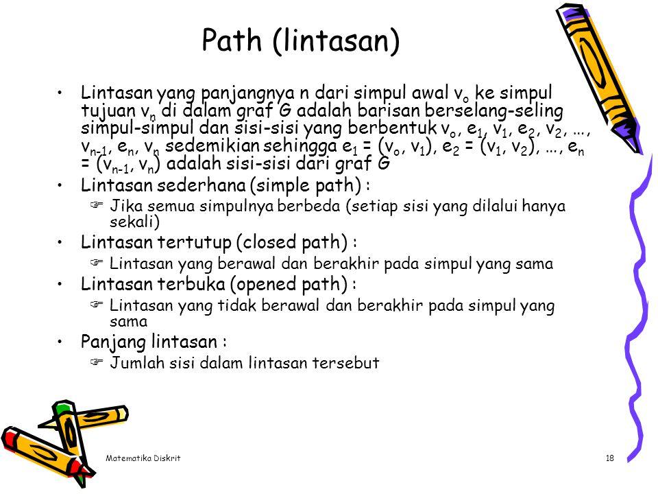 Matematika Diskrit18 Path (lintasan) Lintasan yang panjangnya n dari simpul awal v o ke simpul tujuan v n di dalam graf G adalah barisan berselang-sel