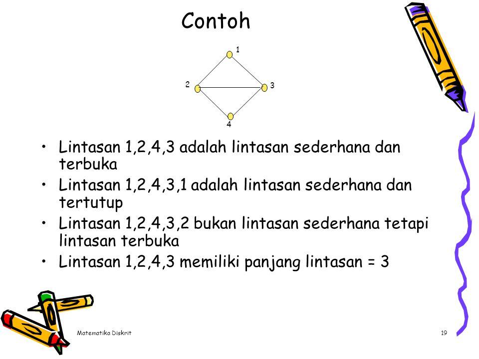 Matematika Diskrit19 Contoh Lintasan 1,2,4,3 adalah lintasan sederhana dan terbuka Lintasan 1,2,4,3,1 adalah lintasan sederhana dan tertutup Lintasan