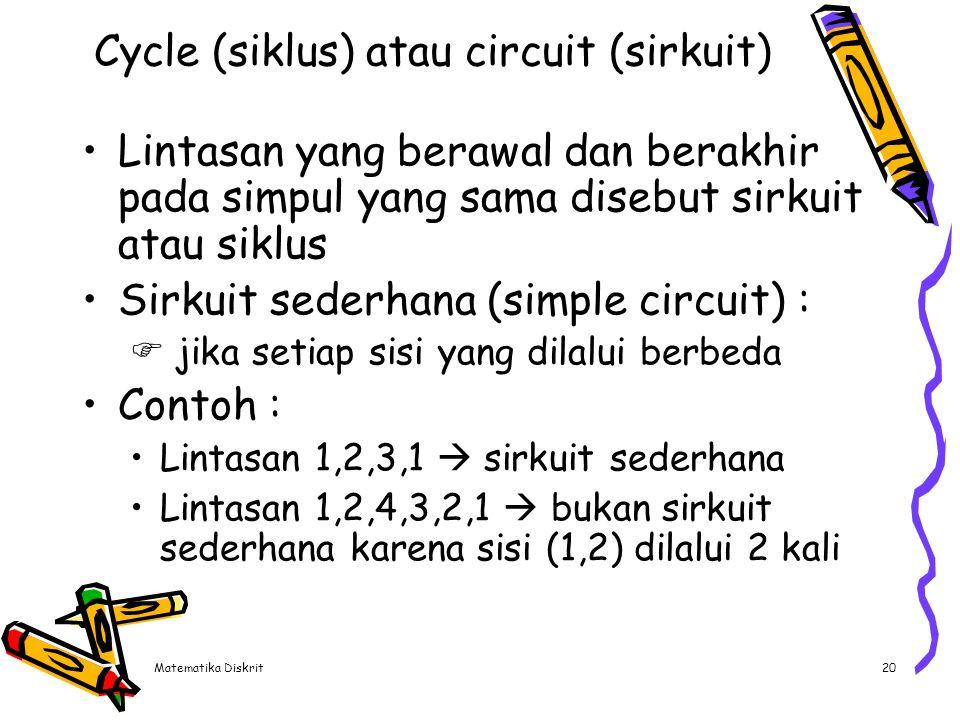 Matematika Diskrit20 Cycle (siklus) atau circuit (sirkuit) Lintasan yang berawal dan berakhir pada simpul yang sama disebut sirkuit atau siklus Sirkui
