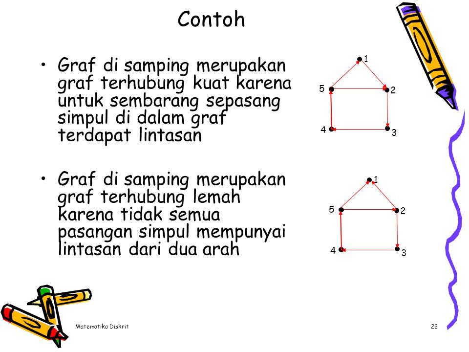 Matematika Diskrit22 Contoh Graf di samping merupakan graf terhubung kuat karena untuk sembarang sepasang simpul di dalam graf terdapat lintasan Graf