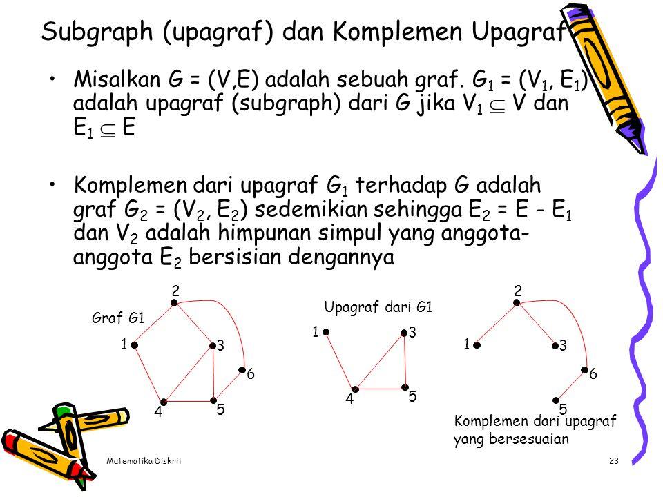 Matematika Diskrit23 Subgraph (upagraf) dan Komplemen Upagraf Misalkan G = (V,E) adalah sebuah graf. G 1 = (V 1, E 1 ) adalah upagraf (subgraph) dari