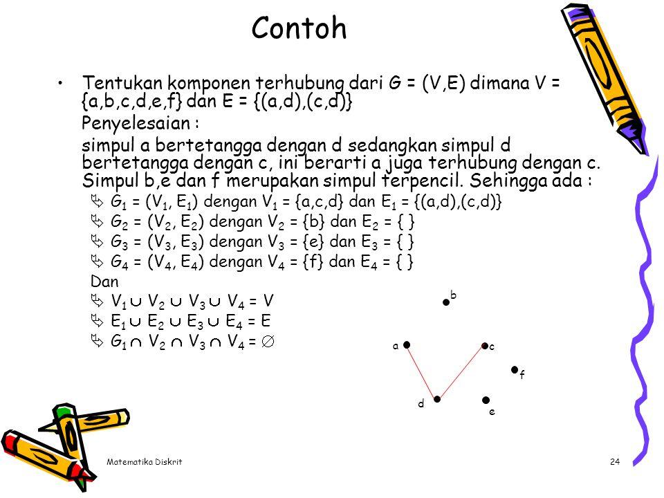 Matematika Diskrit24 Contoh Tentukan komponen terhubung dari G = (V,E) dimana V = {a,b,c,d,e,f} dan E = {(a,d),(c,d)} Penyelesaian : simpul a bertetan