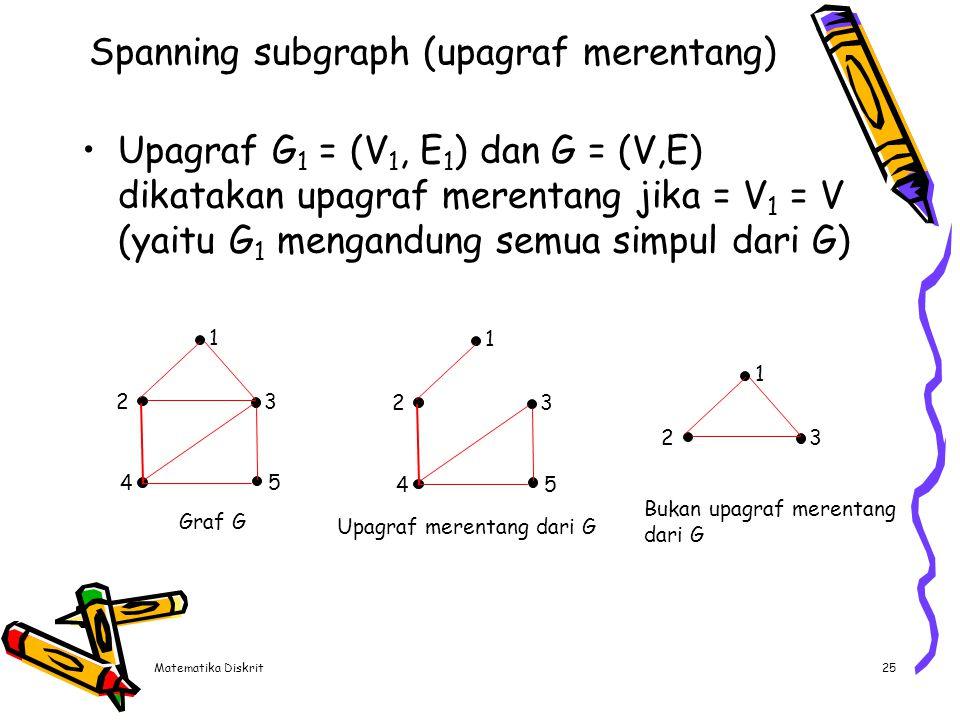 Matematika Diskrit25 Spanning subgraph (upagraf merentang) Upagraf G 1 = (V 1, E 1 ) dan G = (V,E) dikatakan upagraf merentang jika = V 1 = V (yaitu G