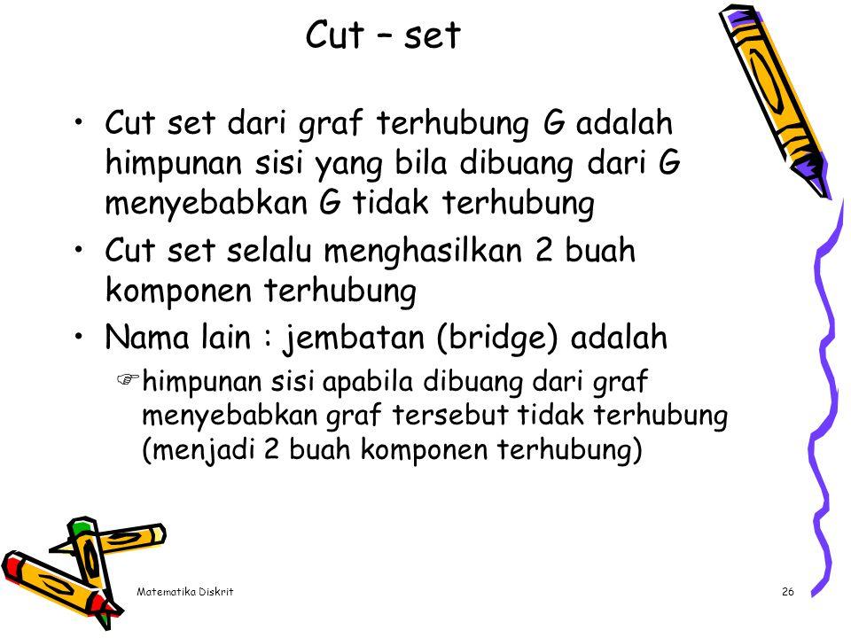 Matematika Diskrit26 Cut – set Cut set dari graf terhubung G adalah himpunan sisi yang bila dibuang dari G menyebabkan G tidak terhubung Cut set selal