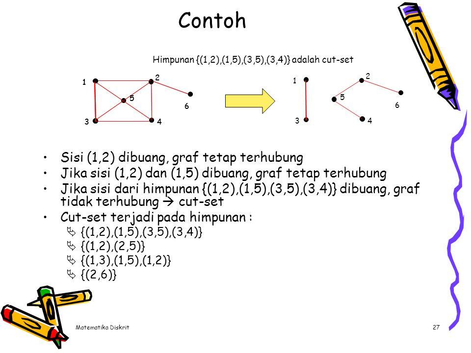 Matematika Diskrit27 Contoh Sisi (1,2) dibuang, graf tetap terhubung Jika sisi (1,2) dan (1,5) dibuang, graf tetap terhubung Jika sisi dari himpunan {