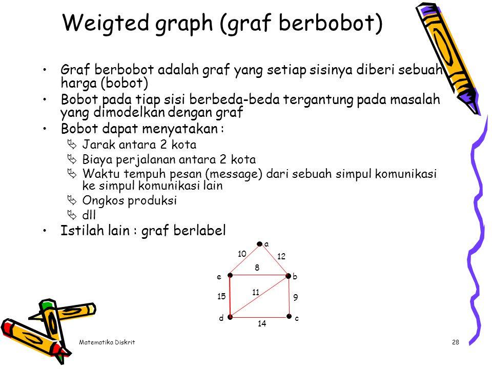 Matematika Diskrit28 Weigted graph (graf berbobot) Graf berbobot adalah graf yang setiap sisinya diberi sebuah harga (bobot) Bobot pada tiap sisi berb