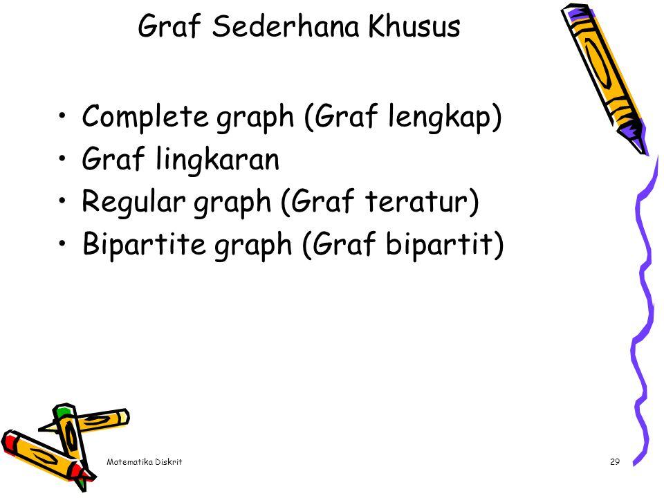 Matematika Diskrit29 Graf Sederhana Khusus Complete graph (Graf lengkap) Graf lingkaran Regular graph (Graf teratur) Bipartite graph (Graf bipartit)