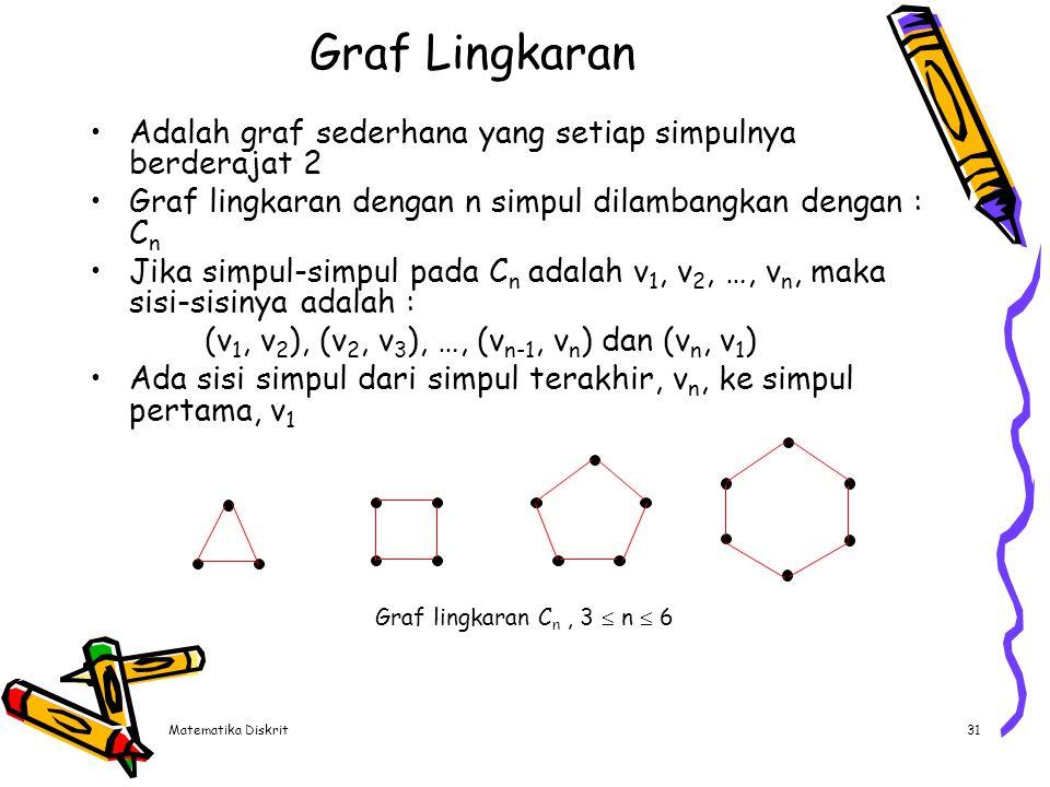 Matematika Diskrit31 Graf Lingkaran Adalah graf sederhana yang setiap simpulnya berderajat 2 Graf lingkaran dengan n simpul dilambangkan dengan : C n