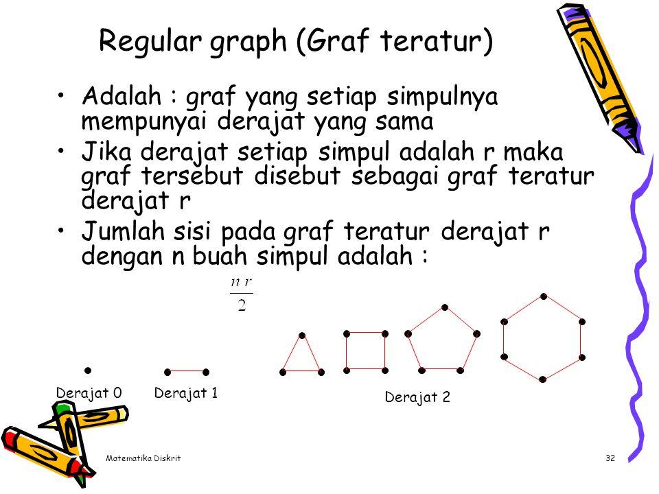 Matematika Diskrit32 Regular graph (Graf teratur) Adalah : graf yang setiap simpulnya mempunyai derajat yang sama Jika derajat setiap simpul adalah r